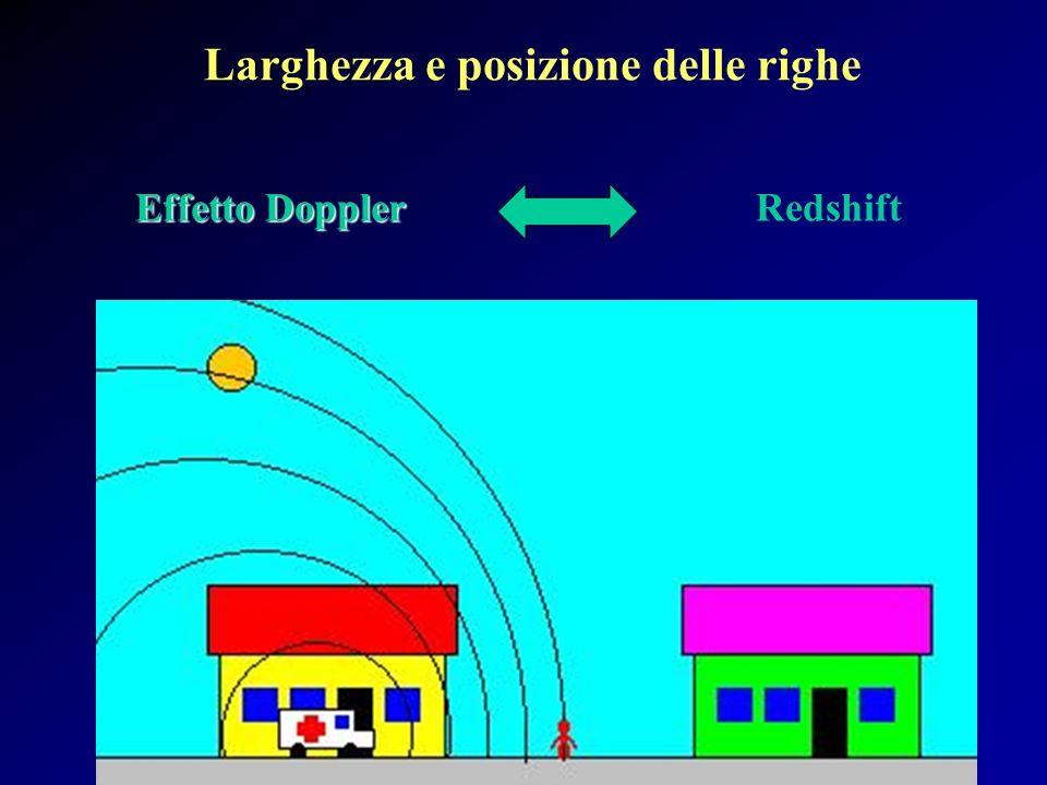 Righe e loro aspetto Larghezza e posizione delle righe Cosa possiamo osservare .