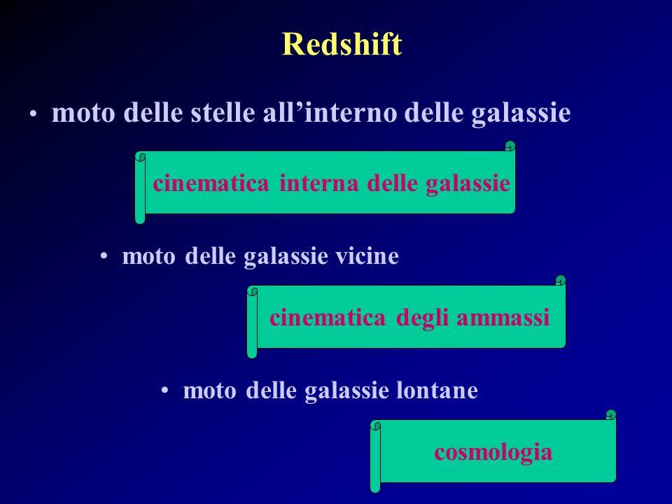Larghezza e posizione delle righe Effetto Doppler Redshift