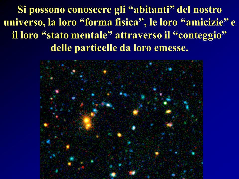 Natura corpuscolare e ondulatoria della luce Unimmagine è il risultato della raccolta dei fotoni costituenti unonda luminosa.