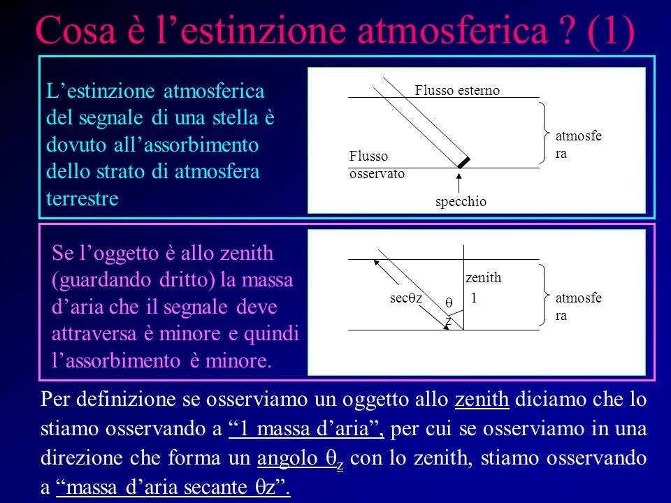 Teoria In che banda Cosa osservare Con che strumento In che modo Pratica limiti dellatmosfera Conoscenza delluso corretto della strumentazione limiti del sito Conoscenza delle tecniche di osservazione limiti dello strumento