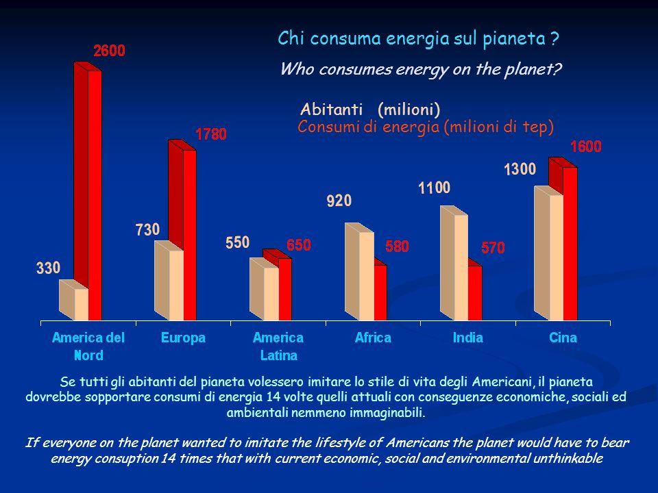 Abitanti (milioni) Consumi di energia (milioni di tep) Se tutti gli abitanti del pianeta volessero imitare lo stile di vita degli Americani, il pianeta dovrebbe sopportare consumi di energia 14 volte quelli attuali con conseguenze economiche, sociali ed ambientali nemmeno immaginabili.