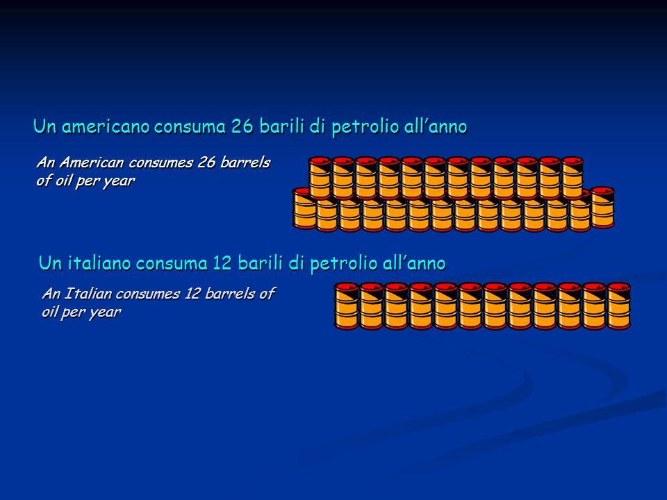 Un americano consuma 26 barili di petrolio allanno Un italiano consuma 12 barili di petrolio allanno An American consumes 26 barrels of oil per year An Italian consumes 12 barrels of oil per year