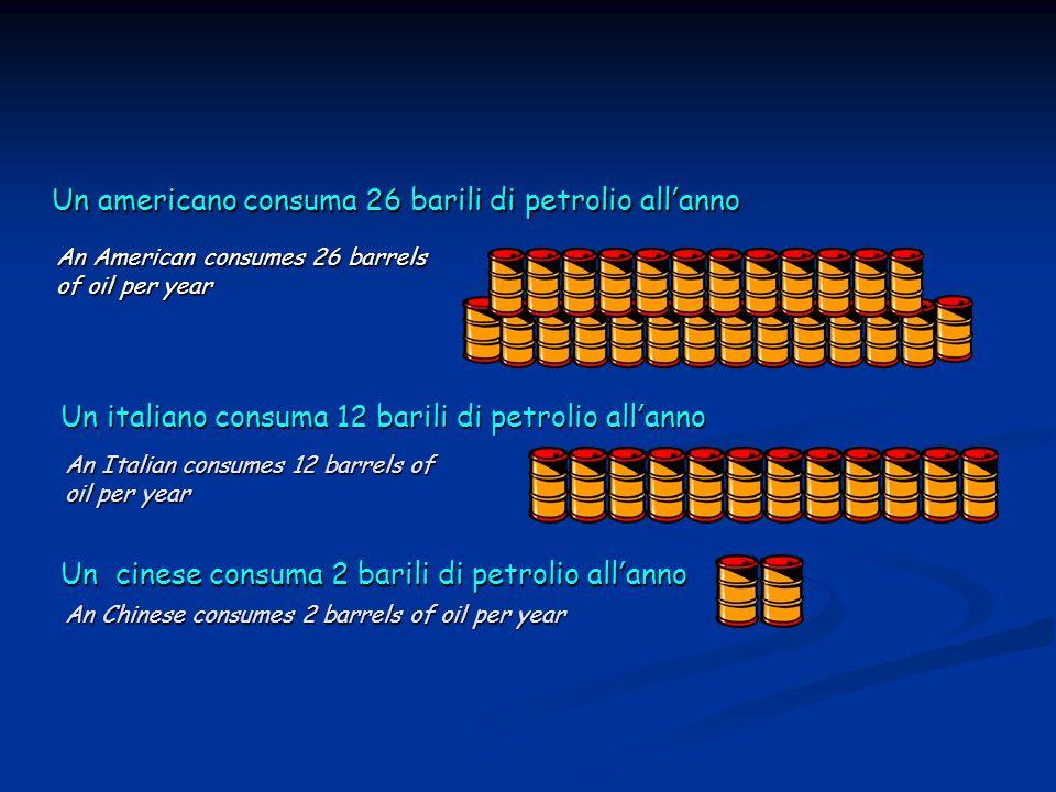 Un americano consuma 26 barili di petrolio allanno Un italiano consuma 12 barili di petrolio allanno Un cinese consuma 2 barili di petrolio allanno An
