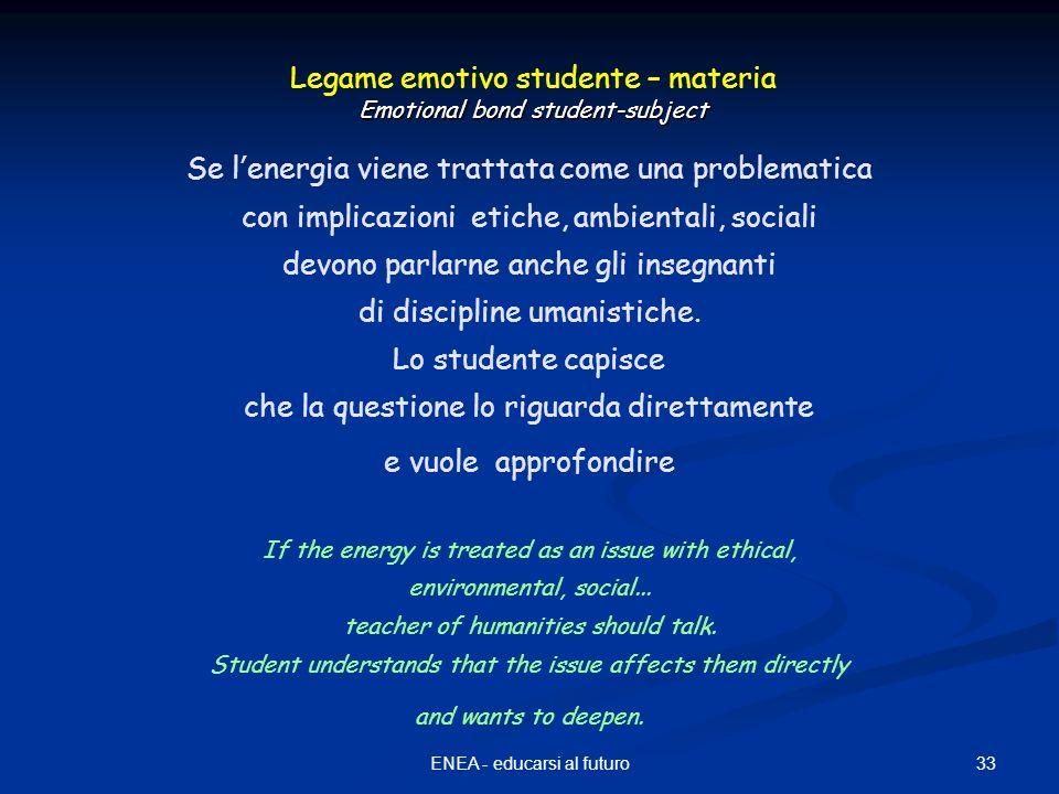 33ENEA - educarsi al futuro Legame emotivo studente – materia Emotional bond student-subject Se lenergia viene trattata come una problematica con impl