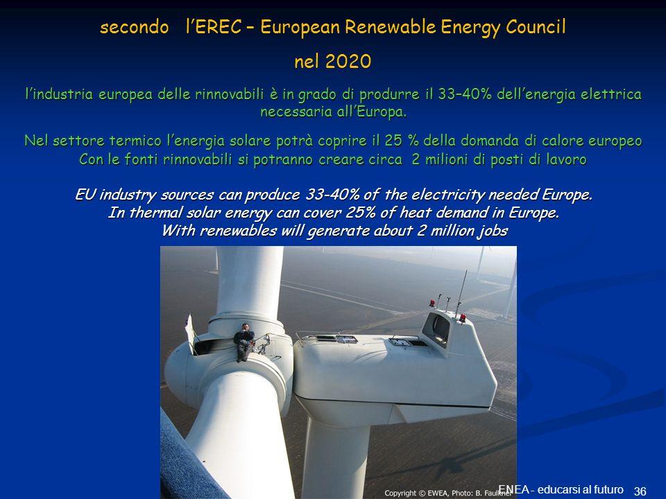 Energia dal vento 36 ENEA - educarsi al futuro secondo lEREC – European Renewable Energy Council nel 2020 lindustria europea delle rinnovabili è in grado di produrre il 33–40% dellenergia elettrica necessaria allEuropa.
