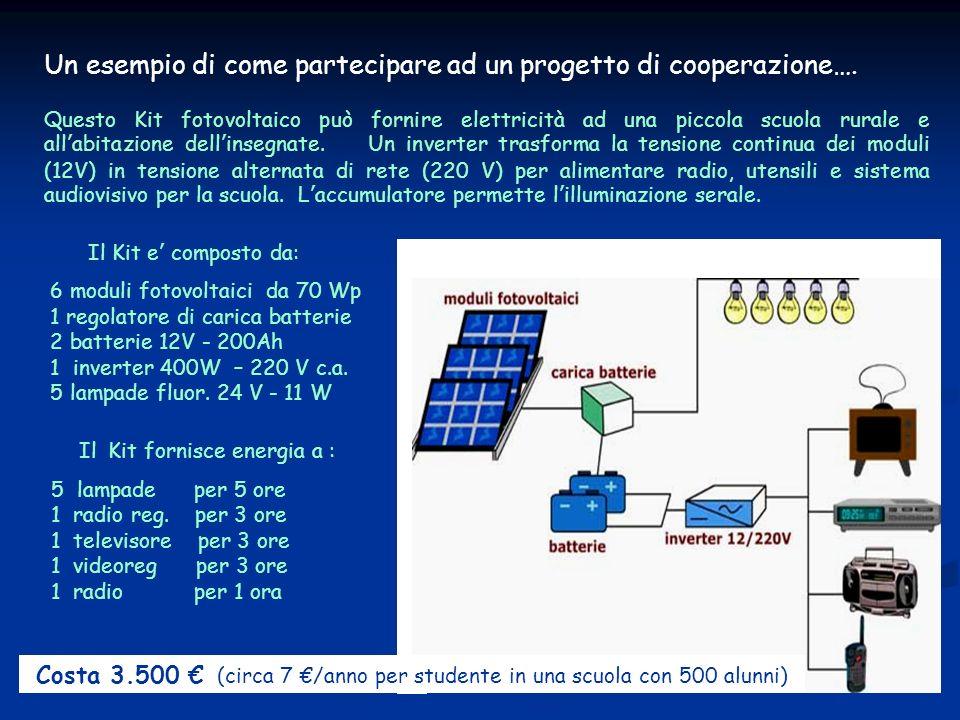Kit fotovoltaico per illuminare una scuola rurale Il Kit fornisce energia a : 5 lampade per 5 ore 1 radio reg. per 3 ore 1 televisore per 3 ore 1 vide