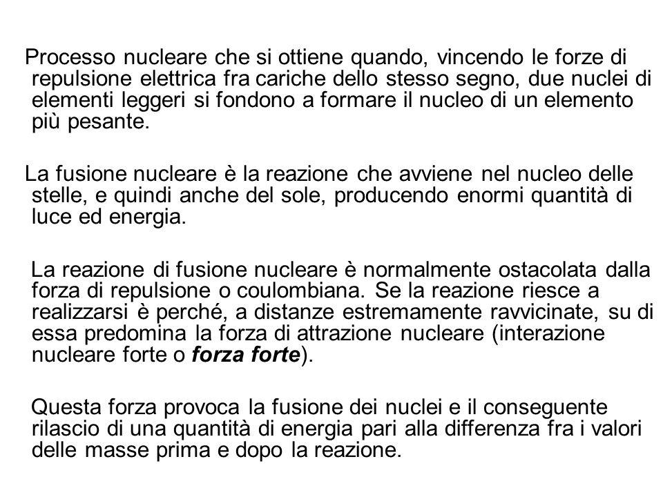 Processo nucleare che si ottiene quando, vincendo le forze di repulsione elettrica fra cariche dello stesso segno, due nuclei di elementi leggeri si fondono a formare il nucleo di un elemento più pesante.