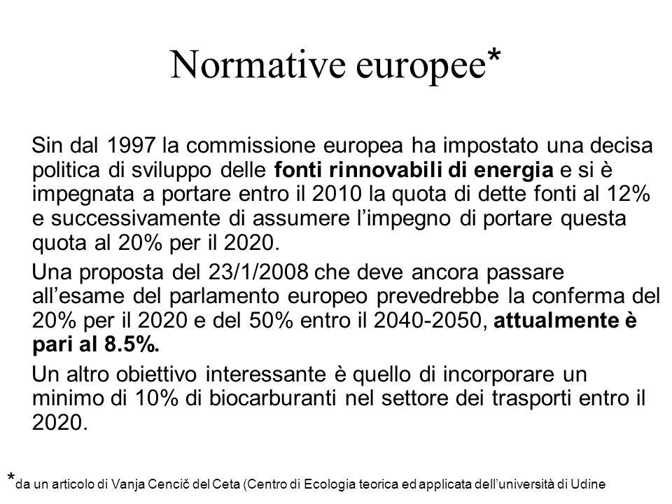 Normative europee * Sin dal 1997 la commissione europea ha impostato una decisa politica di sviluppo delle fonti rinnovabili di energia e si è impegnata a portare entro il 2010 la quota di dette fonti al 12% e successivamente di assumere limpegno di portare questa quota al 20% per il 2020.