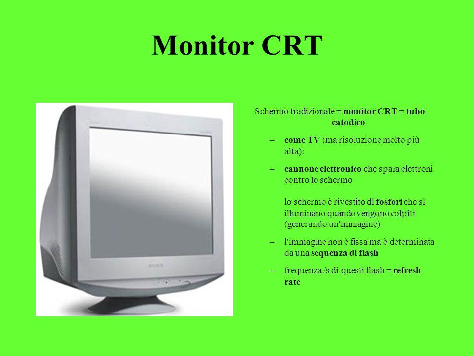 Monitor CRT Schermo tradizionale = monitor CRT = tubo catodico –come TV (ma risoluzione molto più alta): –cannone elettronico che spara elettroni cont