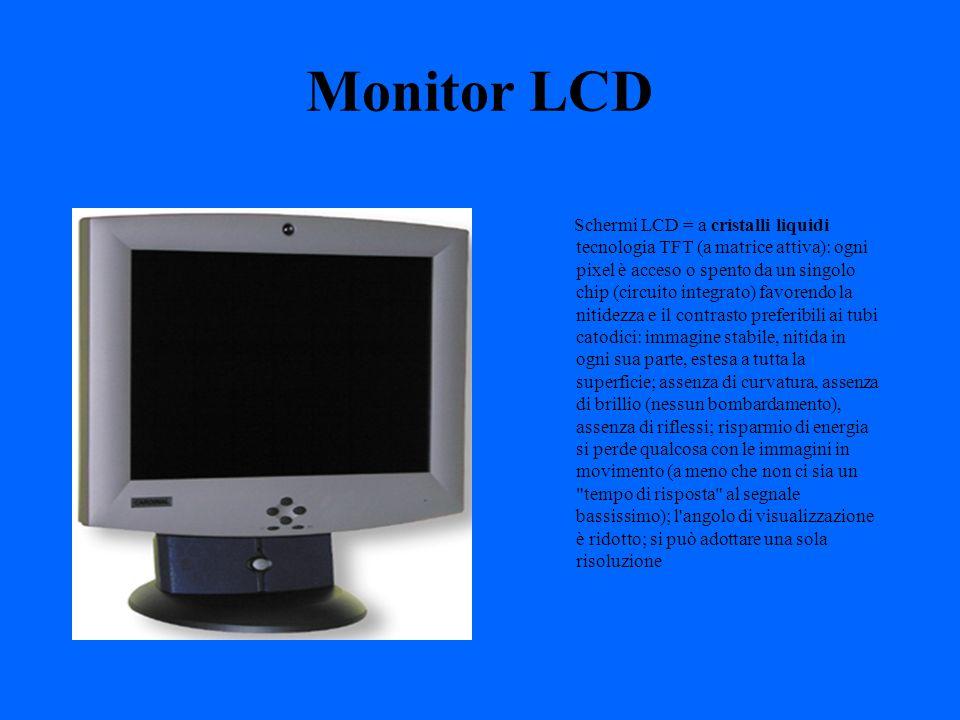 Monitor LCD Schermi LCD = a cristalli liquidi tecnologia TFT (a matrice attiva): ogni pixel è acceso o spento da un singolo chip (circuito integrato)