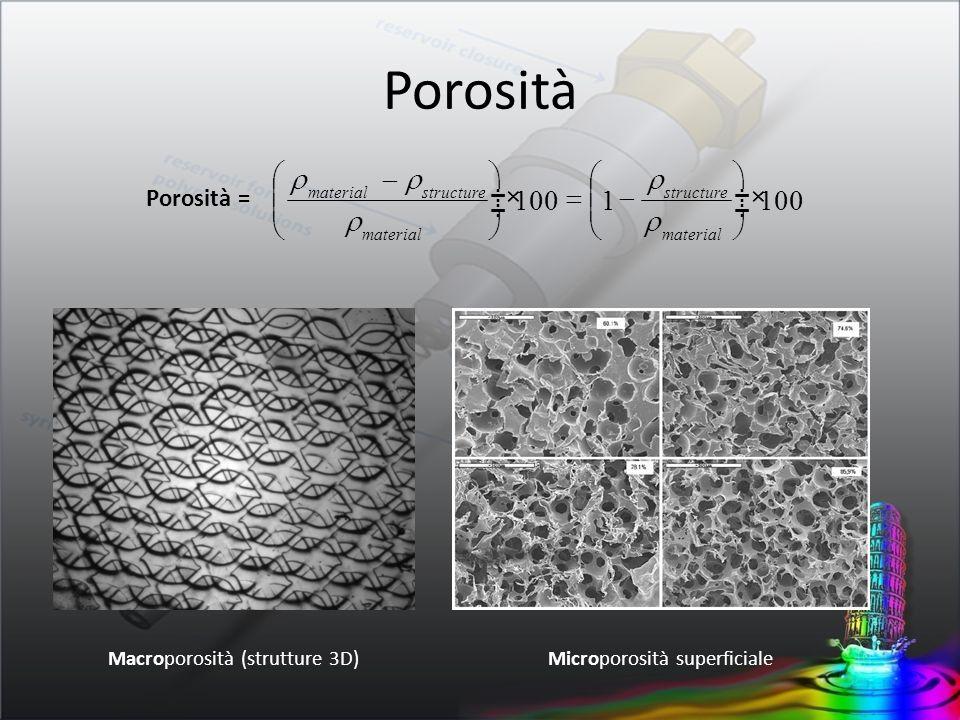 Porosità = 1001 material structure material structurematerial Macroporosità (strutture 3D) Porosità Microporosità superficiale
