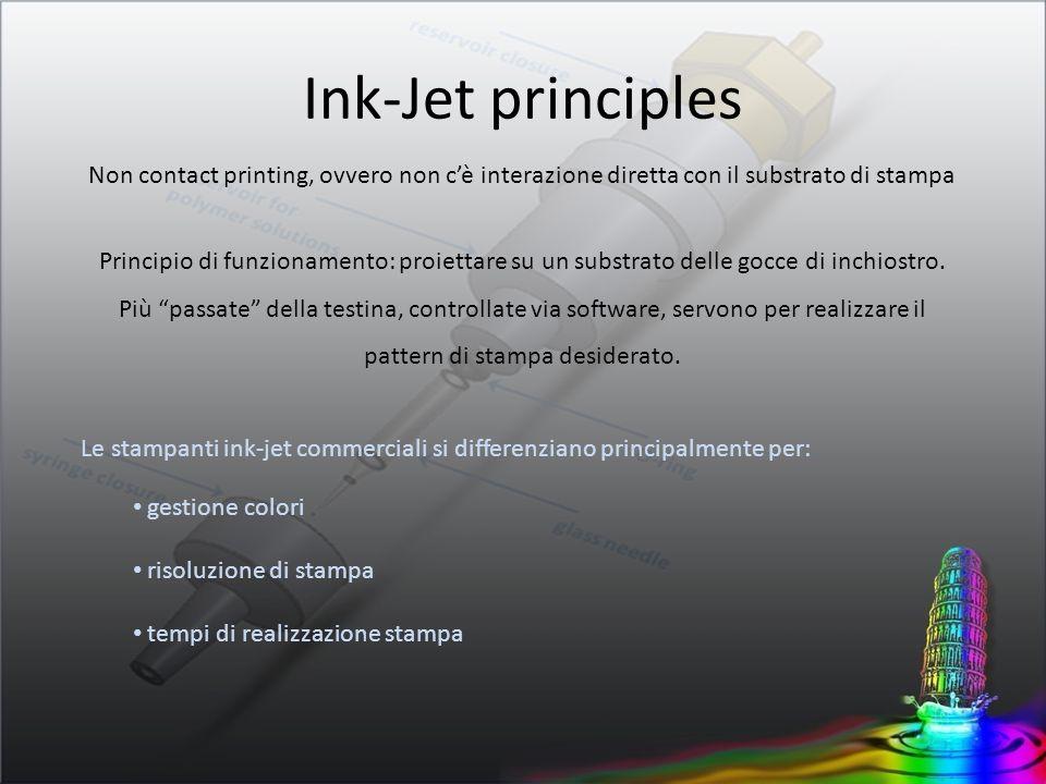 Ink-Jet principles Non contact printing, ovvero non cè interazione diretta con il substrato di stampa Le stampanti ink-jet commerciali si differenzian
