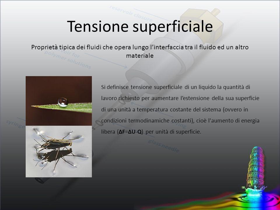 Tensione superficiale Proprietà tipica dei fluidi che opera lungo linterfaccia tra il fluido ed un altro materiale Si definisce tensione superficiale