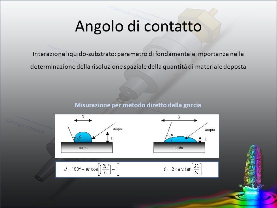 Misurazione per metodo diretto della goccia Angolo di contatto Interazione liquido-substrato: parametro di fondamentale importanza nella determinazion