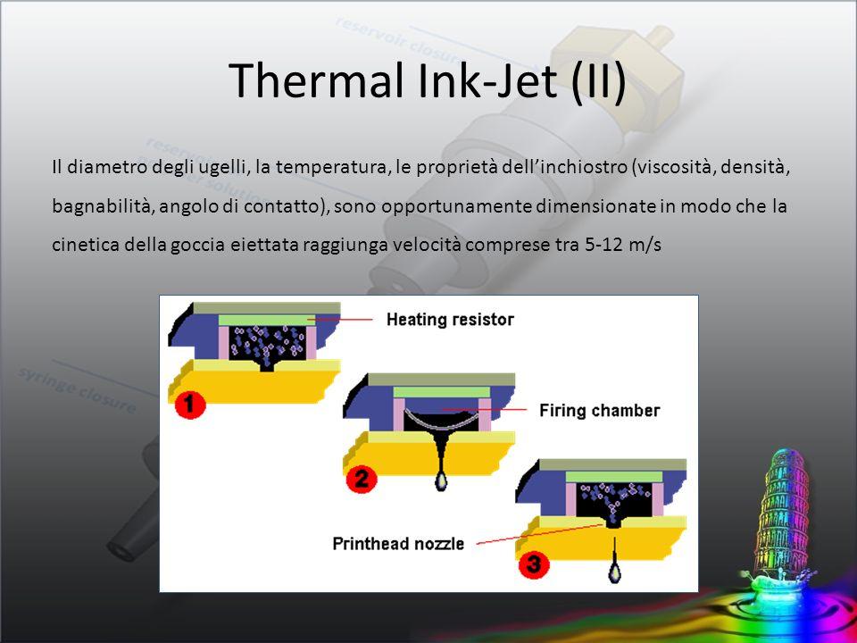 Thermal Ink-Jet (II) Il diametro degli ugelli, la temperatura, le proprietà dellinchiostro (viscosità, densità, bagnabilità, angolo di contatto), sono