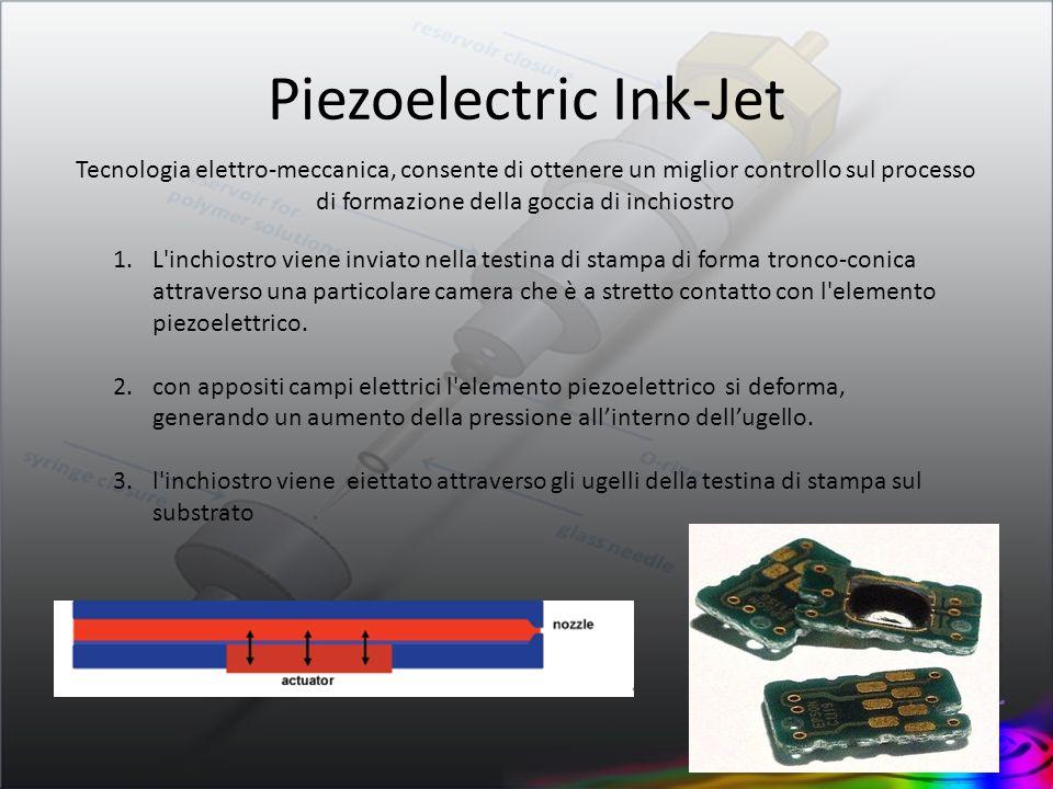 Piezoelectric Ink-Jet Tecnologia elettro-meccanica, consente di ottenere un miglior controllo sul processo di formazione della goccia di inchiostro 1.