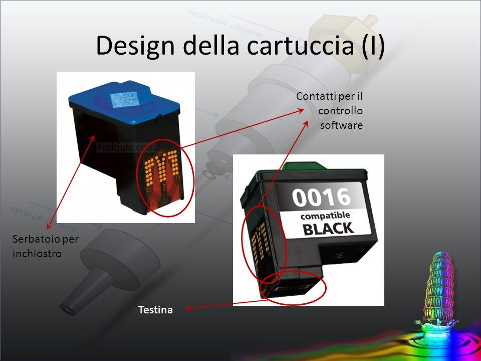 Design della cartuccia (I) Contatti per il controllo software Serbatoio per inchiostro Testina