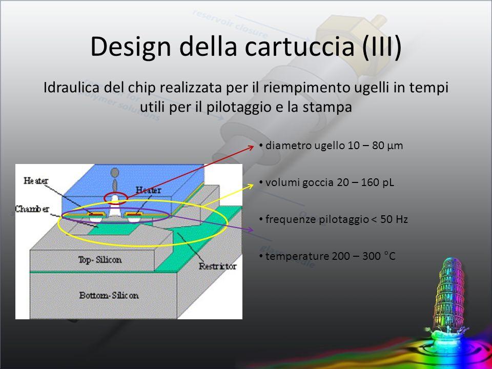 Design della cartuccia (III) Idraulica del chip realizzata per il riempimento ugelli in tempi utili per il pilotaggio e la stampa diametro ugello 10 –
