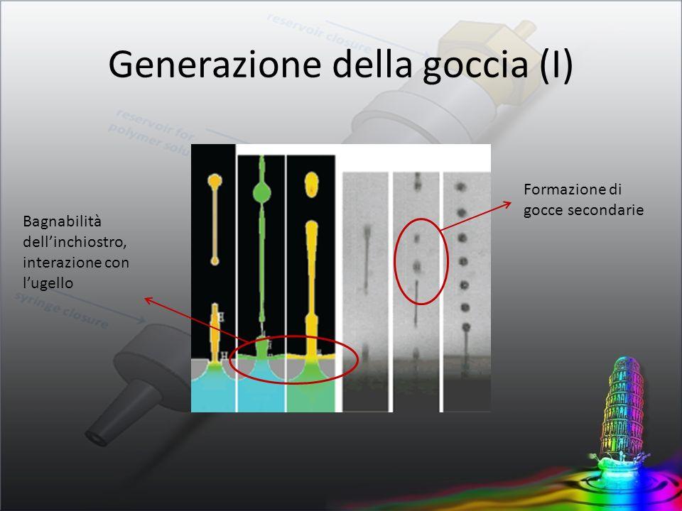 Generazione della goccia (I) Bagnabilità dellinchiostro, interazione con lugello Formazione di gocce secondarie