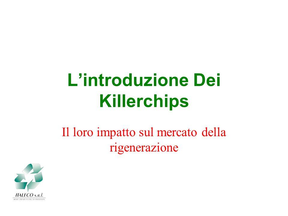 Lintroduzione Dei Killerchips Il loro impatto sul mercato della rigenerazione