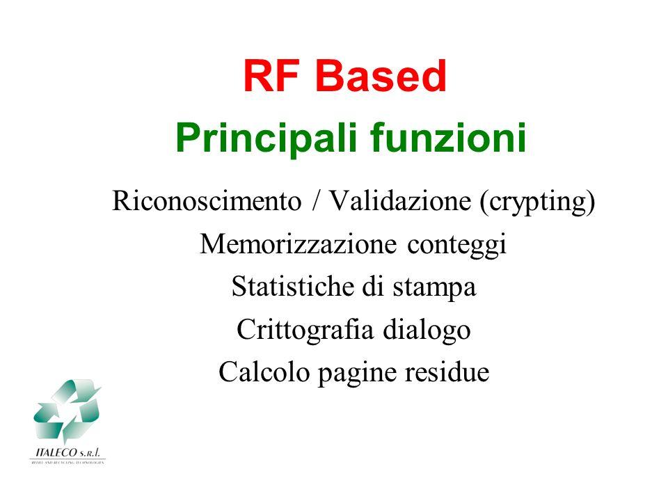 Principali funzioni RF Based Riconoscimento / Validazione (crypting) Memorizzazione conteggi Statistiche di stampa Crittografia dialogo Calcolo pagine residue