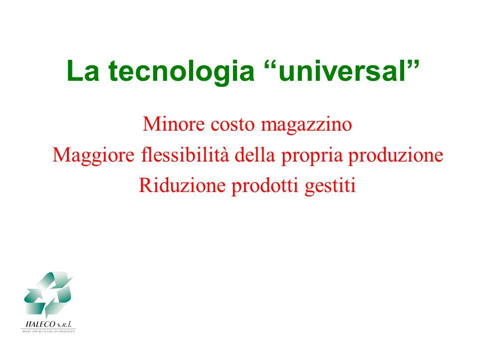 La tecnologia universal Minore costo magazzino Maggiore flessibilità della propria produzione Riduzione prodotti gestiti