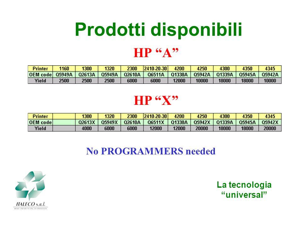 La tecnologia universal Lexmark T All Brand T52022 All Brand T620/22 All Brand T630/32/34 For use with ET Programmer Prodotti disponibili