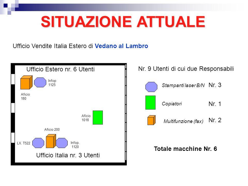 SITUAZIONEATTUALE SITUAZIONE ATTUALE Stampanti laser B/N Copiatori Multifunzione (fax) Nr. 3 Nr. 1 Nr. 2 Ufficio Vendite Italia Estero di Vedano al La