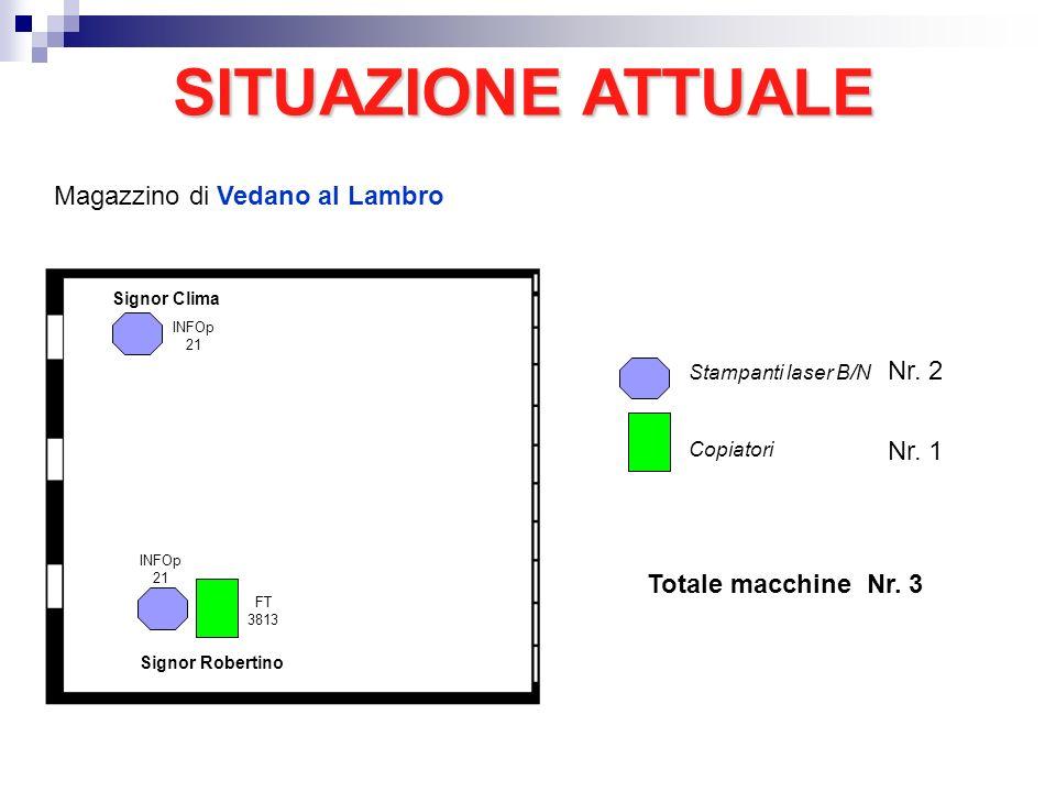 SITUAZIONEATTUALE SITUAZIONE ATTUALE Stampanti laser B/N Copiatori Nr. 2 Nr. 1 Magazzino di Vedano al Lambro Totale macchine Nr. 3 Signor Clima Signor