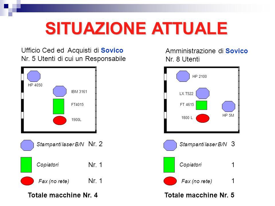 SITUAZIONEATTUALE SITUAZIONE ATTUALE Stampanti laser B/N Copiatori Nr. 2 Nr. 1 Ufficio Ced ed Acquisti di Sovico Nr. 5 Utenti di cui un Responsabile A