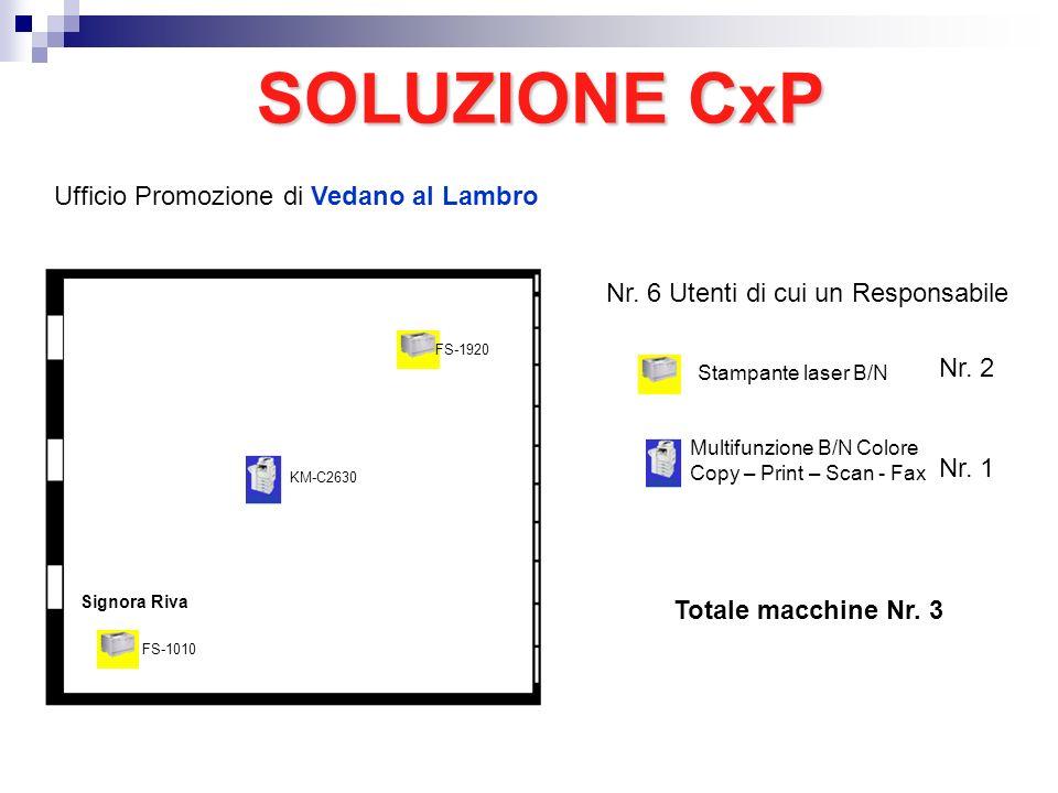 SOLUZIONE CxP Nr. 2 Nr. 1 Ufficio Promozione di Vedano al Lambro Nr. 6 Utenti di cui un Responsabile Totale macchine Nr. 3 FS-1010 Signora Riva KM-C26