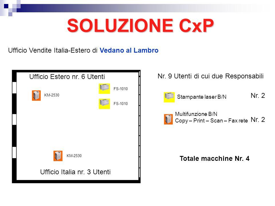 Ufficio Vendite Italia-Estero di Vedano al Lambro Nr. 9 Utenti di cui due Responsabili Ufficio Estero nr. 6 Utenti Ufficio Italia nr. 3 Utenti SOLUZIO