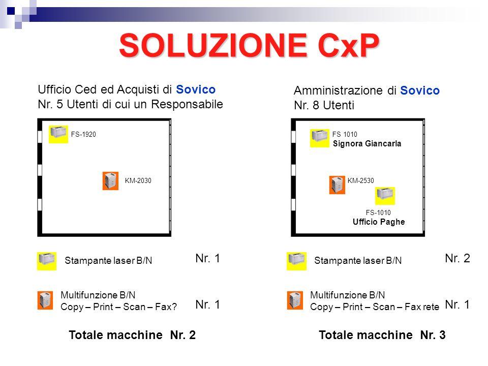 Ufficio Ced ed Acquisti di Sovico Nr. 5 Utenti di cui un Responsabile Amministrazione di Sovico Nr. 8 Utenti SOLUZIONE CxP Nr. 1 Totale macchine Nr. 2