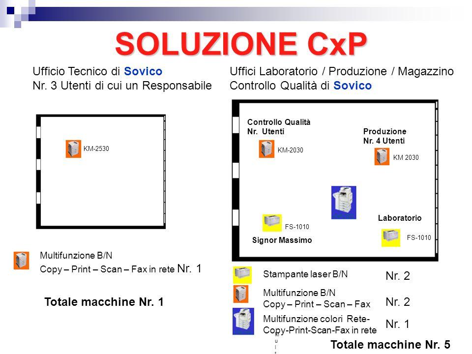 Ufficio Tecnico di Sovico Nr. 3 Utenti di cui un Responsabile Uffici Laboratorio / Produzione / Magazzino Controllo Qualità di Sovico Produzione Nr. 4