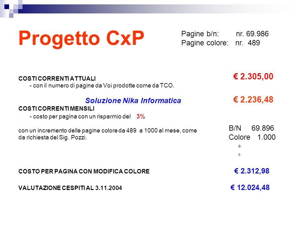 Progetto CxP COSTI CORRENTI ATTUALI - con il numero di pagine da Voi prodotte come da TCO. Soluzione Nika Informatica COSTI CORRENTI MENSILI - costo p