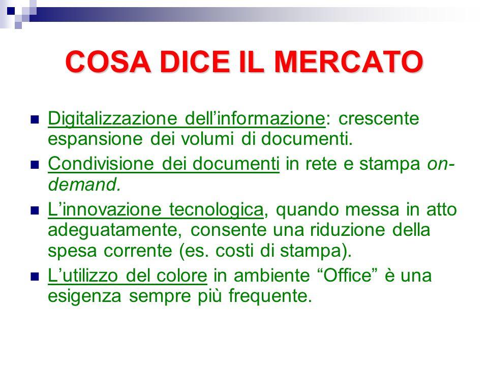COSA DICE IL MERCATO Digitalizzazione dellinformazione: crescente espansione dei volumi di documenti. Condivisione dei documenti in rete e stampa on-