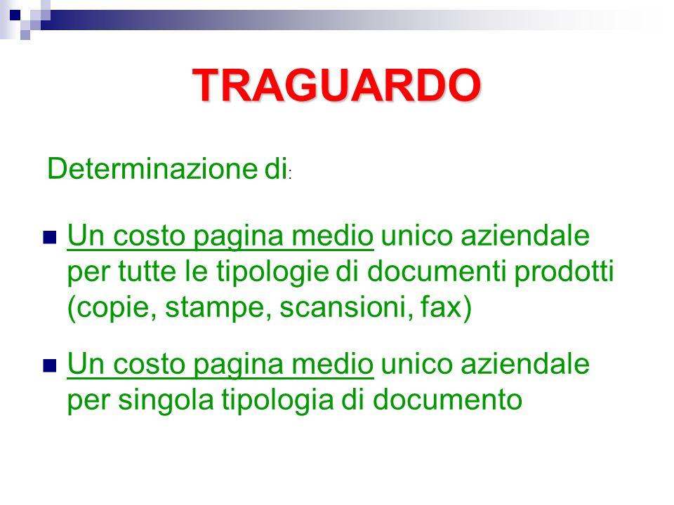 TRAGUARDO Un costo pagina medio unico aziendale per tutte le tipologie di documenti prodotti (copie, stampe, scansioni, fax) Un costo pagina medio uni