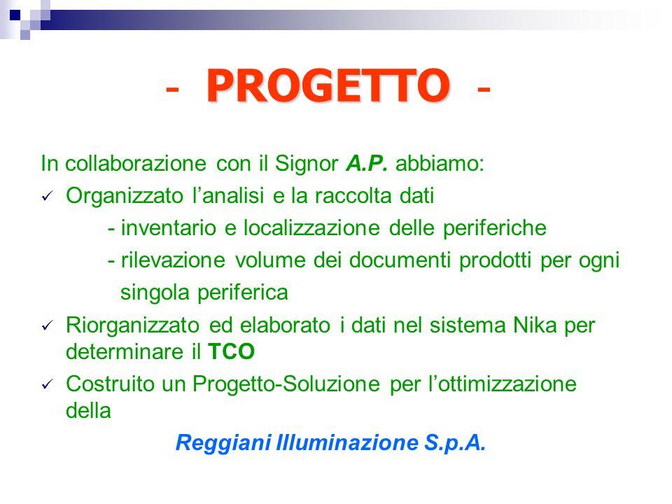 PROGETTO - In collaborazione con il Signor A.P. abbiamo: Organizzato lanalisi e la raccolta dati - inventario e localizzazione delle periferiche - ril