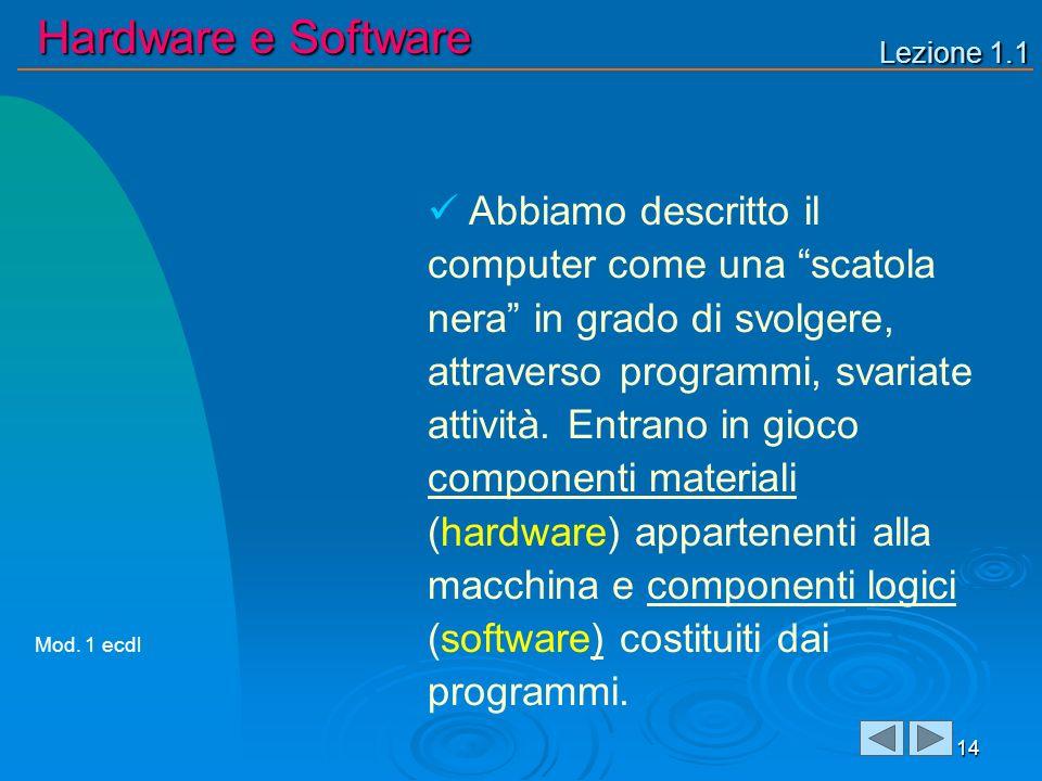Lezione 1.1 Hardware e Software 14 Abbiamo descritto il computer come una scatola nera in grado di svolgere, attraverso programmi, svariate attività.