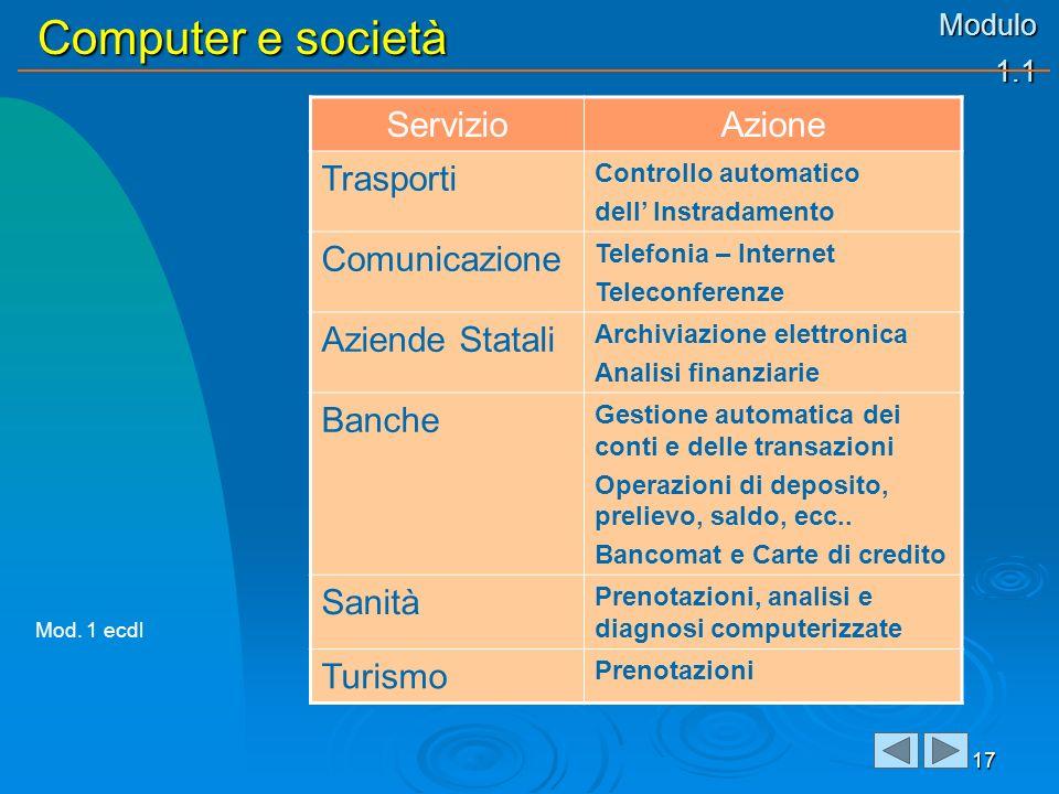 Modulo 1.1 Computer e società 17 ServizioAzione Trasporti Controllo automatico dell Instradamento Comunicazione Telefonia – Internet Teleconferenze Az