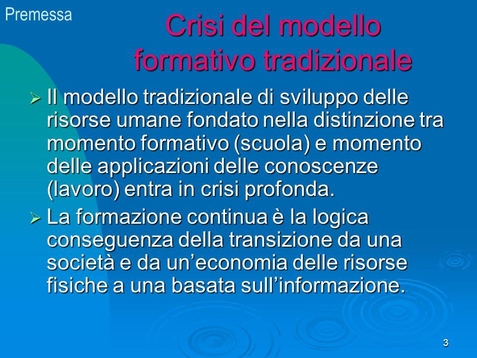 Crisi del modello formativo tradizionale Il modello tradizionale di sviluppo delle risorse umane fondato nella distinzione tra momento formativo (scuo