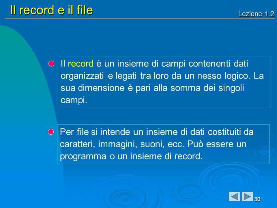 Lezione 1.2 Il record e il file 30 Il record è un insieme di campi contenenti dati organizzati e legati tra loro da un nesso logico. La sua dimensione