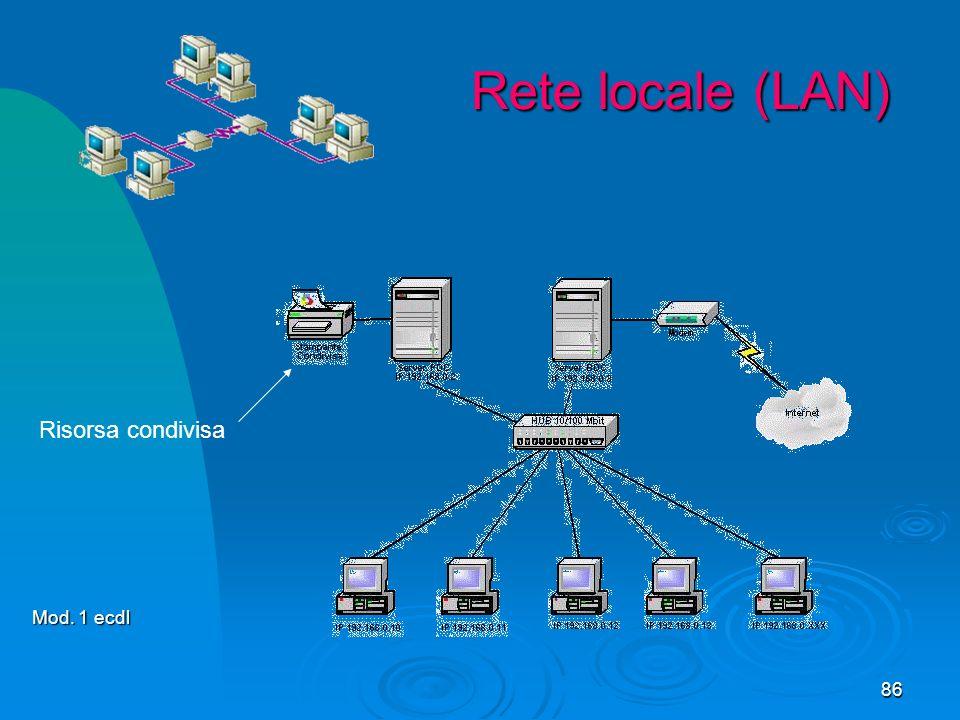 86 Rete locale (LAN) Risorsa condivisa Mod. 1 ecdl