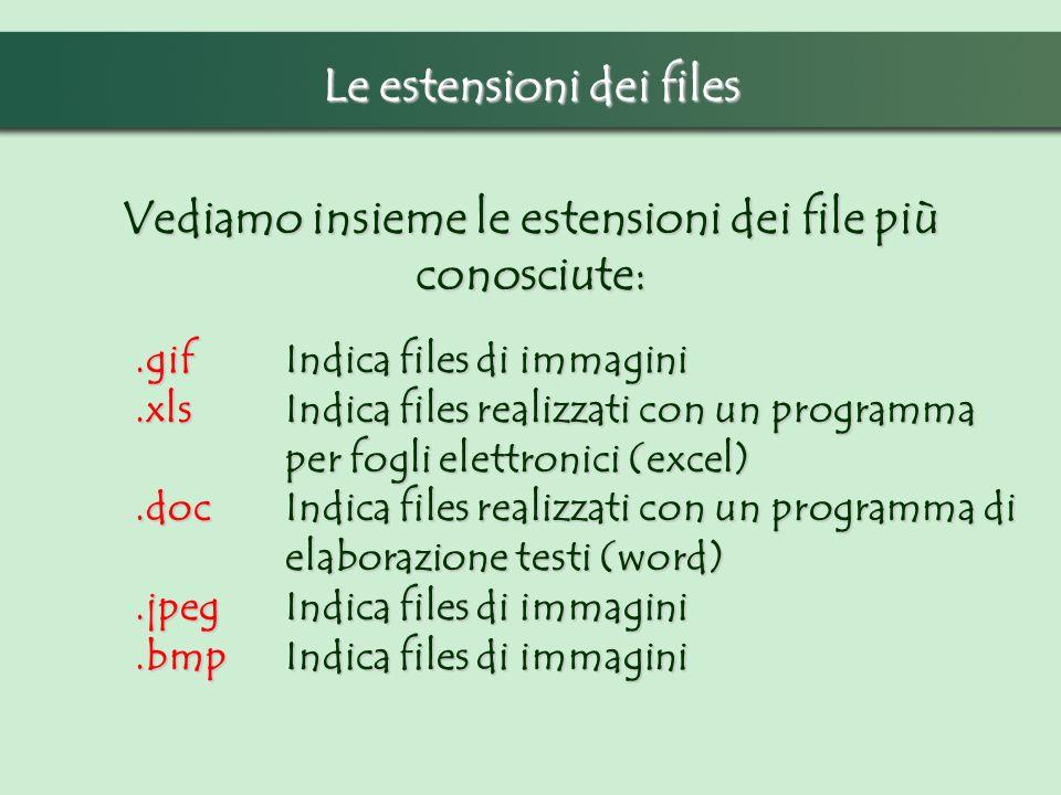 Le estensioni dei files Vediamo insieme le estensioni dei file più conosciute:.gif.xls.doc.jpeg.bmp Indica files di immagini Indica files realizzati con un programma per fogli elettronici (excel) Indica files realizzati con un programma di elaborazione testi (word) Indica files di immagini