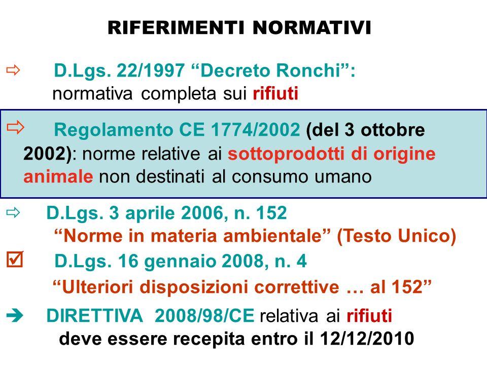 Regolamento CE 1774/2002 (del 3 ottobre 2002): norme relative ai sottoprodotti di origine animale non destinati al consumo umano D.Lgs. 22/1997 Decret