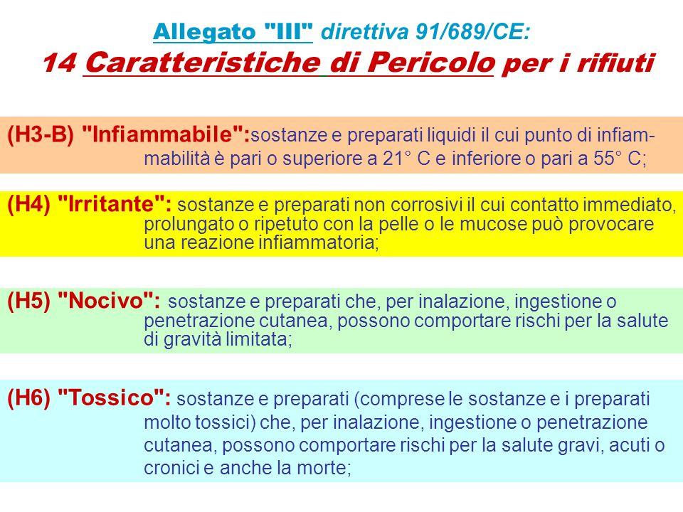 (H6) Tossico : sostanze e preparati (comprese le sostanze e i preparati molto tossici) che, per inalazione, ingestione o penetrazione cutanea, possono comportare rischi per la salute gravi, acuti o cronici e anche la morte; Allegato III direttiva 91/689/CE: 14 Caratteristiche di Pericolo per i rifiuti (H3-B) Infiammabile : sostanze e preparati liquidi il cui punto di infiam- mabilità è pari o superiore a 21° C e inferiore o pari a 55° C; (H4) Irritante : sostanze e preparati non corrosivi il cui contatto immediato, prolungato o ripetuto con la pelle o le mucose può provocare una reazione infiammatoria; (H5) Nocivo : sostanze e preparati che, per inalazione, ingestione o penetrazione cutanea, possono comportare rischi per la salute di gravità limitata;
