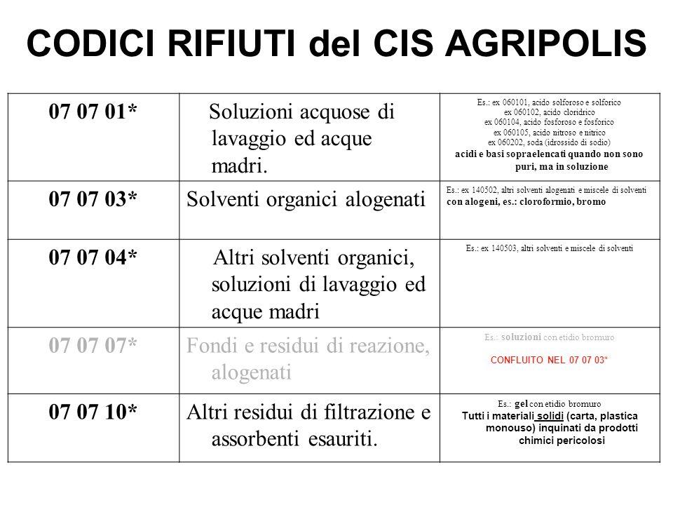 CODICI RIFIUTI del CIS AGRIPOLIS 07 07 01* Soluzioni acquose di lavaggio ed acque madri. Es.: ex 060101, acido solforoso e solforico ex 060102, acido