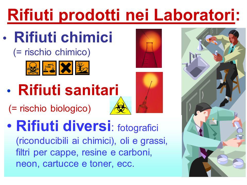 Rifiuti prodotti nei Laboratori: Rifiuti diversi : fotografici (riconducibili ai chimici), oli e grassi, filtri per cappe, resine e carboni, neon, cartucce e toner, ecc.