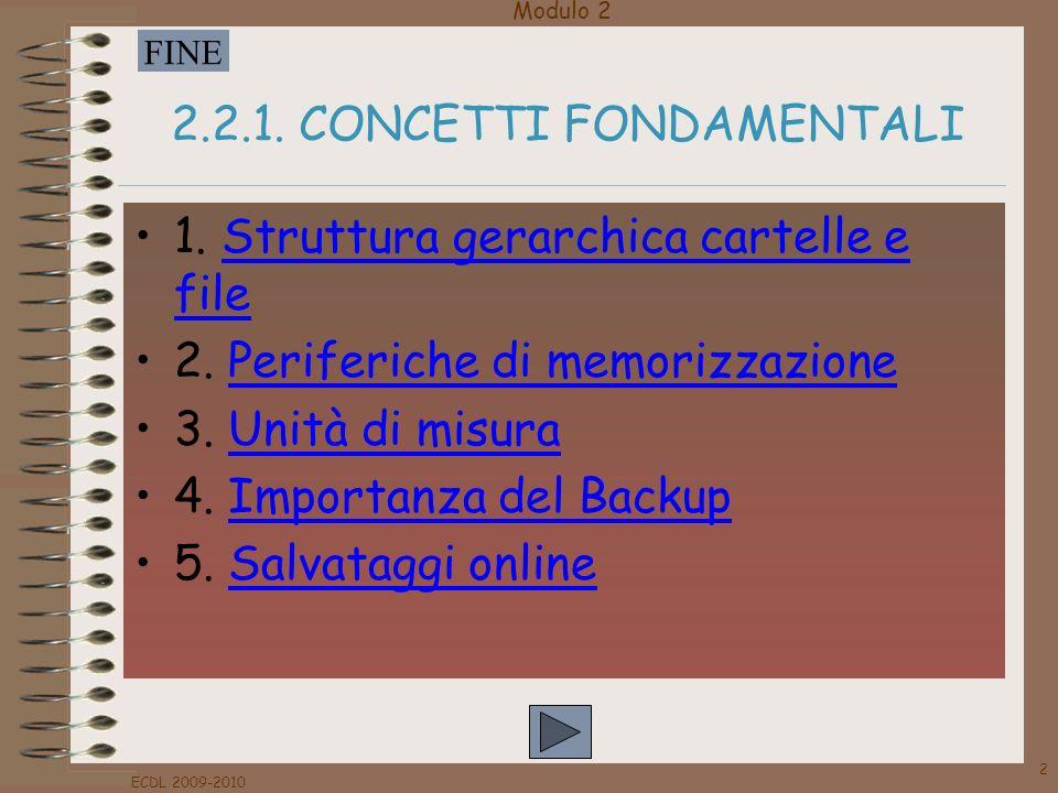 Modulo 2 FINE ECDL 2009-2010 2 2.2.1. CONCETTI FONDAMENTALI 1. Struttura gerarchica cartelle e fileStruttura gerarchica cartelle e file 2. Periferiche