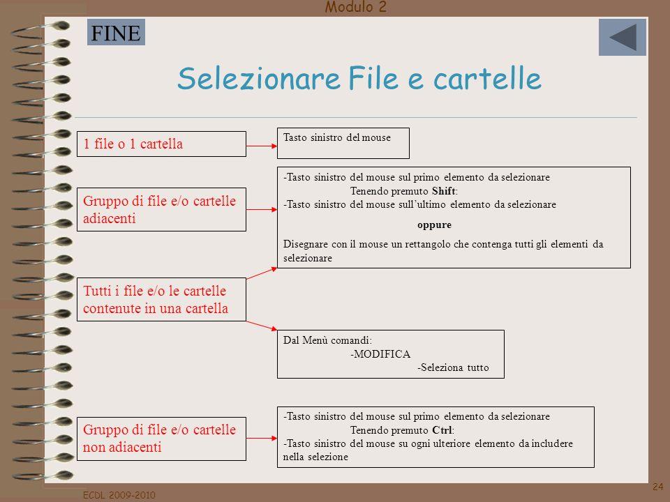 Modulo 2 FINE ECDL 2009-2010 24 Selezionare File e cartelle 1 file o 1 cartella Tasto sinistro del mouse Gruppo di file e/o cartelle adiacenti -Tasto